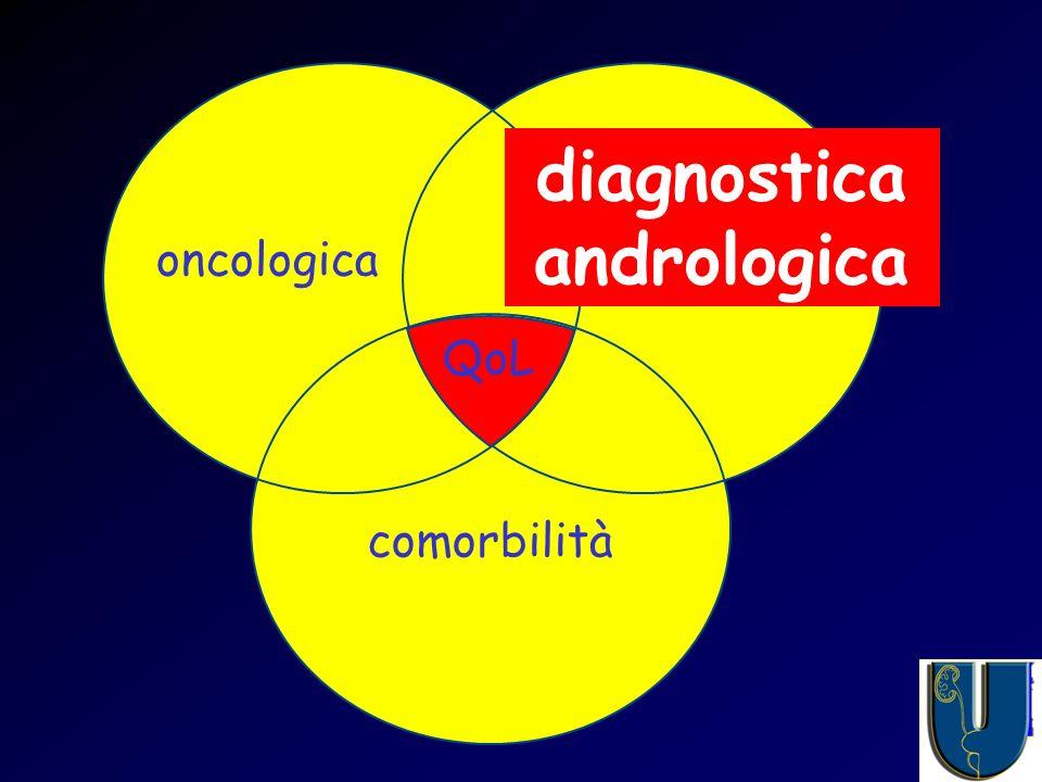 oncologica andrologica comorbilità diagnostica andrologica QoL