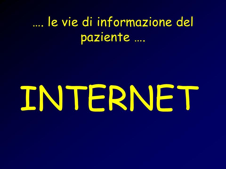 …. le vie di informazione del paziente …. INTERNET