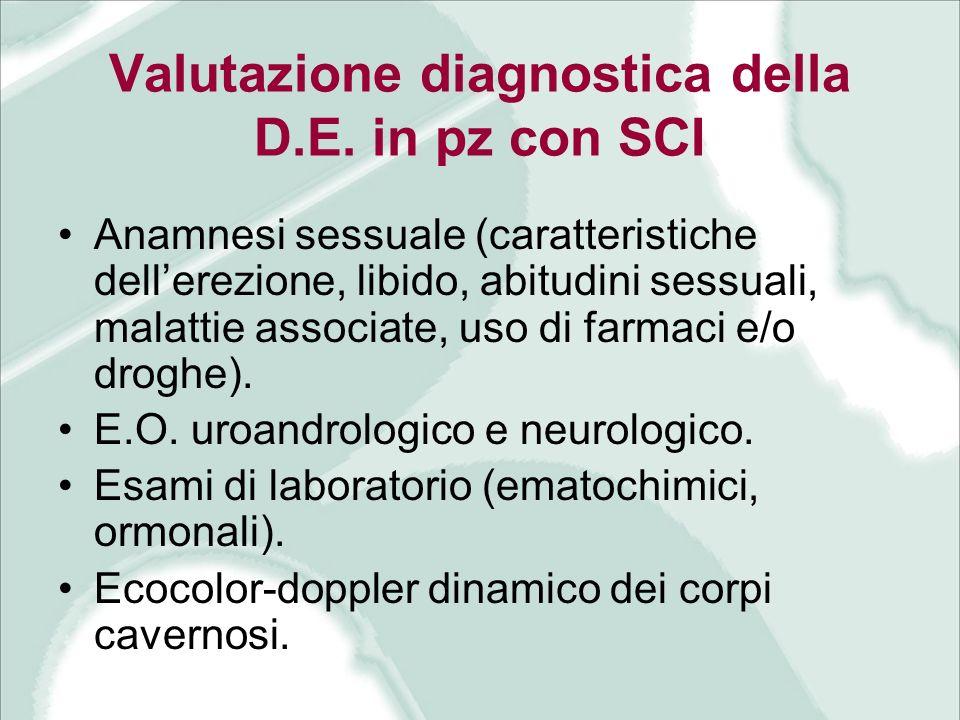 Valutazione diagnostica della D.E. in pz con SCI Anamnesi sessuale (caratteristiche dellerezione, libido, abitudini sessuali, malattie associate, uso