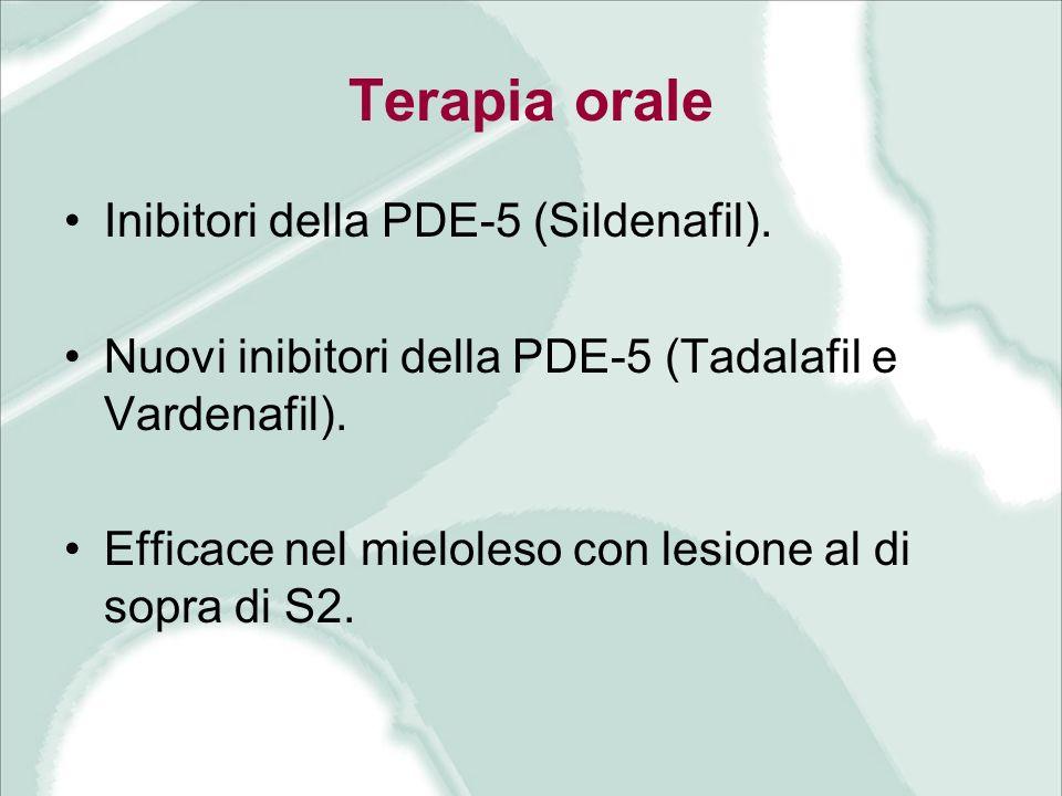 Terapia orale Inibitori della PDE-5 (Sildenafil). Nuovi inibitori della PDE-5 (Tadalafil e Vardenafil). Efficace nel mieloleso con lesione al di sopra