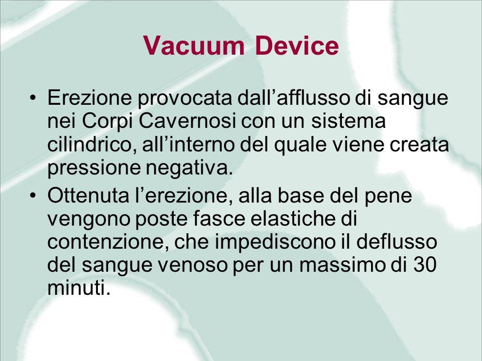 Vacuum Device Erezione provocata dallafflusso di sangue nei Corpi Cavernosi con un sistema cilindrico, allinterno del quale viene creata pressione neg