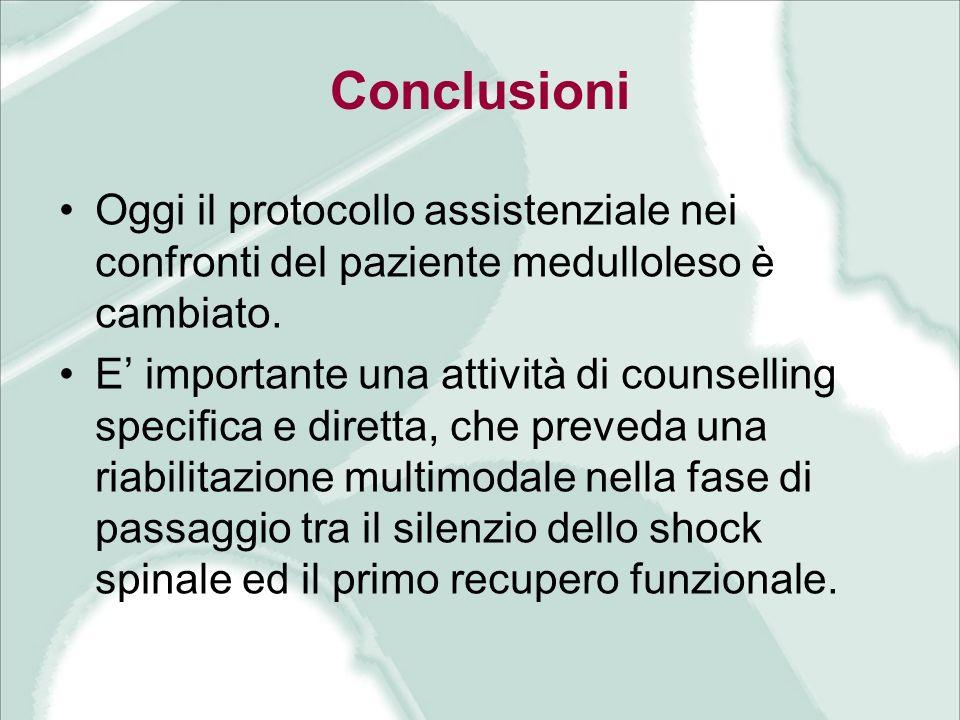 Conclusioni Oggi il protocollo assistenziale nei confronti del paziente medulloleso è cambiato. E importante una attività di counselling specifica e d