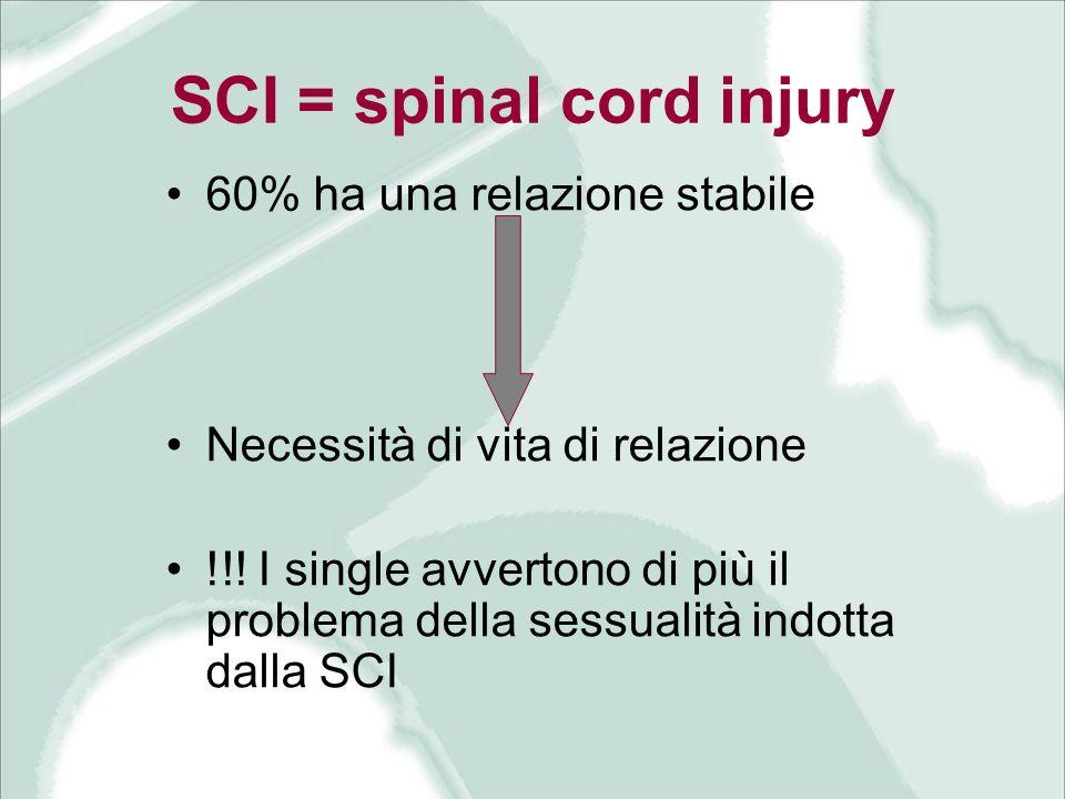 SCI = spinal cord injury 60% ha una relazione stabile Necessità di vita di relazione !!! I single avvertono di più il problema della sessualità indott