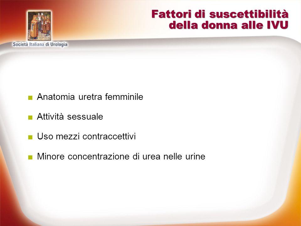 Fattori di suscettibilità della donna alle IVU Anatomia uretra femminile Attività sessuale Uso mezzi contraccettivi Minore concentrazione di urea nell