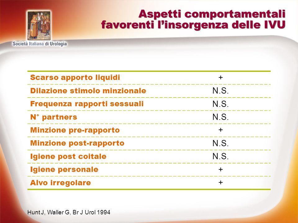 Speciale A, 2004 CIP=ciprofloxacina, AMC=Amoxicillina/clavulanato, COT=Cotrimoxazolo, FOS=Fosfomicina Sensibilità (%) a diversi antibiotici dei principali uropatogeni Studio IceA 2002, Italia E.