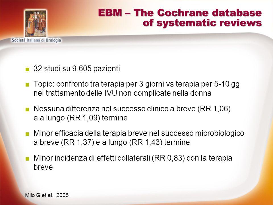 EBM – The Cochrane database of systematic reviews Conclusione: nonostante la maggior incidenza di effetti collaterali il trattamento prolungato di 5-10 giorni dovrebbe essere consigliato nel sottogruppo delle pazienti in cui leradicazione dellinfezione è più importante Milo G et al., 2005