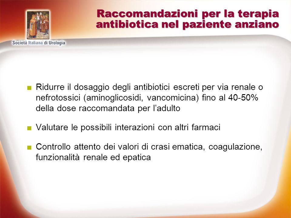 Raccomandazioni per la terapia antibiotica nel paziente anziano Ridurre il dosaggio degli antibiotici escreti per via renale o nefrotossici (aminoglic