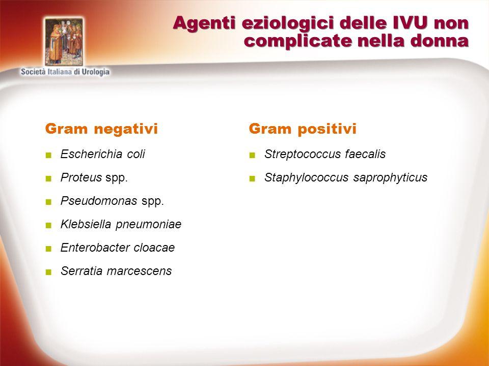 Agenti eziologici delle IVU non complicate nella donna Gram negativi Escherichia coli Proteus spp. Pseudomonas spp. Klebsiella pneumoniae Enterobacter