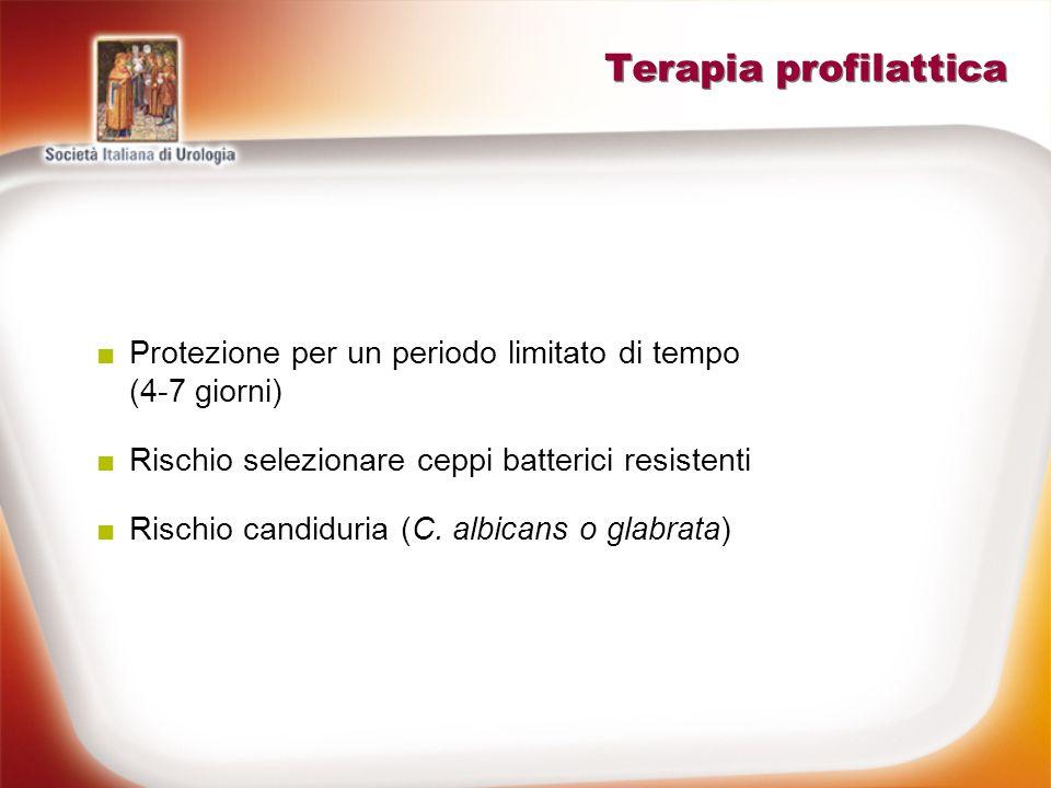Terapia profilattica Protezione per un periodo limitato di tempo (4-7 giorni) Rischio selezionare ceppi batterici resistenti Rischio candiduria (C. al