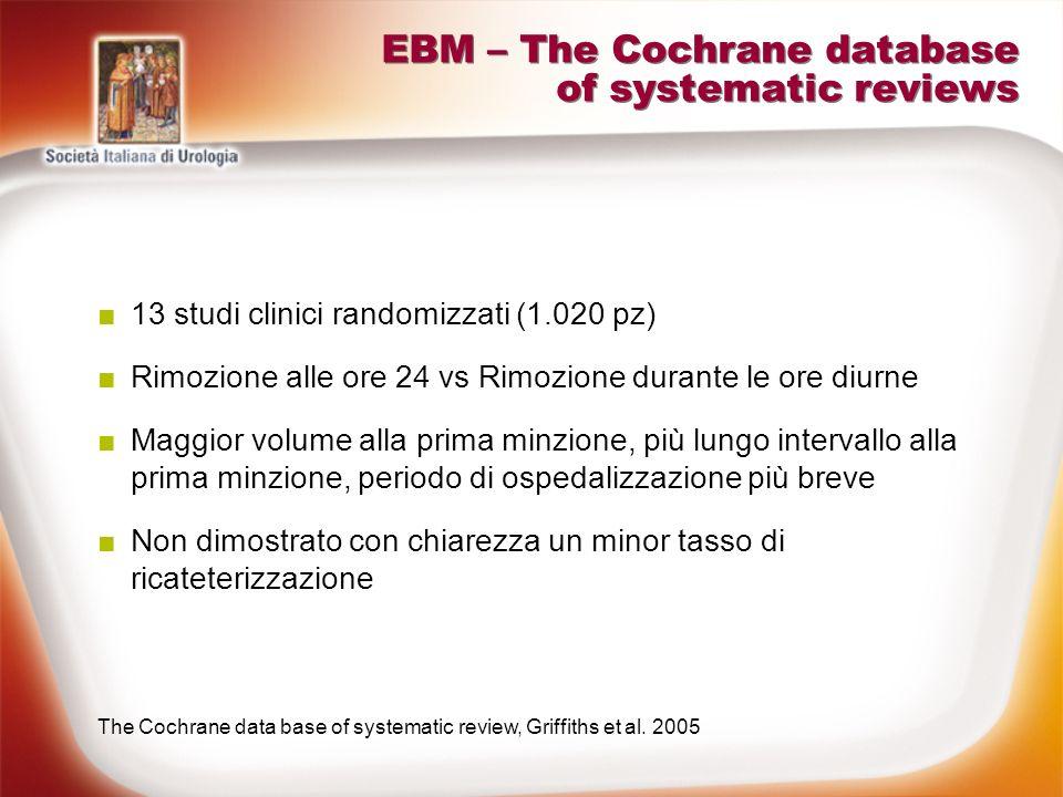 EBM – The Cochrane database of systematic reviews 13 studi clinici randomizzati (1.020 pz) Rimozione alle ore 24 vs Rimozione durante le ore diurne Ma