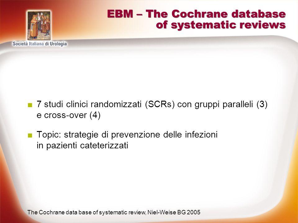 EBM – The Cochrane database of systematic reviews 7 studi clinici randomizzati (SCRs) con gruppi paralleli (3) e cross-over (4) Topic: strategie di pr