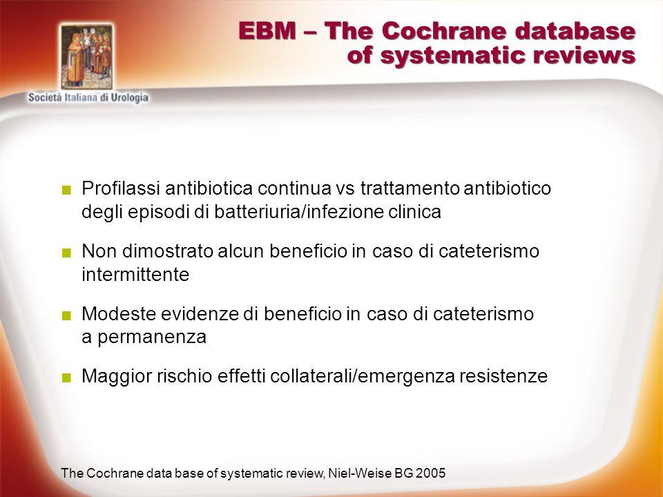 EBM – The Cochrane database of systematic reviews Profilassi antibiotica continua vs trattamento antibiotico degli episodi di batteriuria/infezione cl