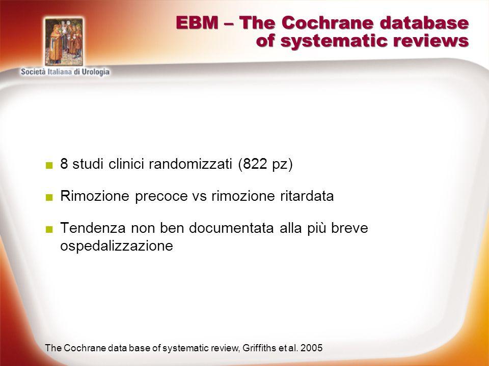 EBM – The Cochrane database of systematic reviews 8 studi clinici randomizzati (822 pz) Rimozione precoce vs rimozione ritardata Tendenza non ben docu