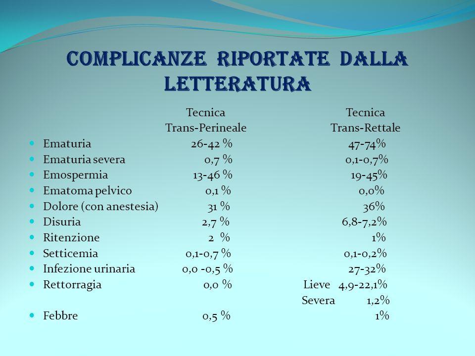 COMPLICANZE RIPORTATE DALLA LETTERATURA Tecnica Tecnica Trans-Perineale Trans-Rettale Ematuria 26-42 % 47-74% Ematuria severa 0,7 % 0,1-0,7% Emospermi