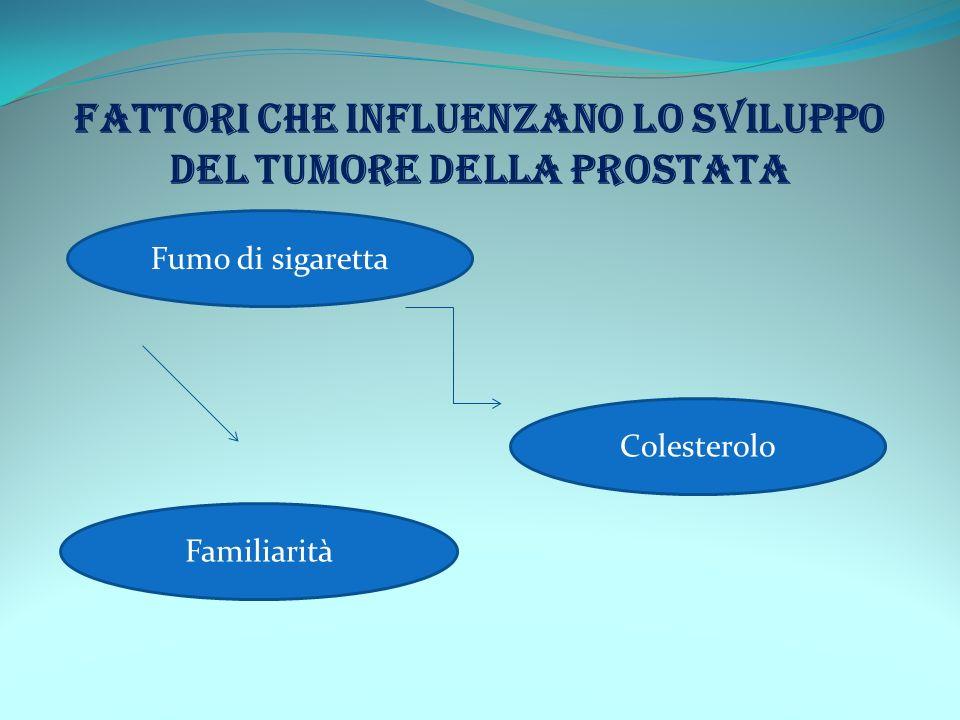FATTORI CHE INFLUENZANO LO SVILUPPO DEL TUMORE DELLA PROSTATA Fumo di sigaretta Colesterolo Familiarità