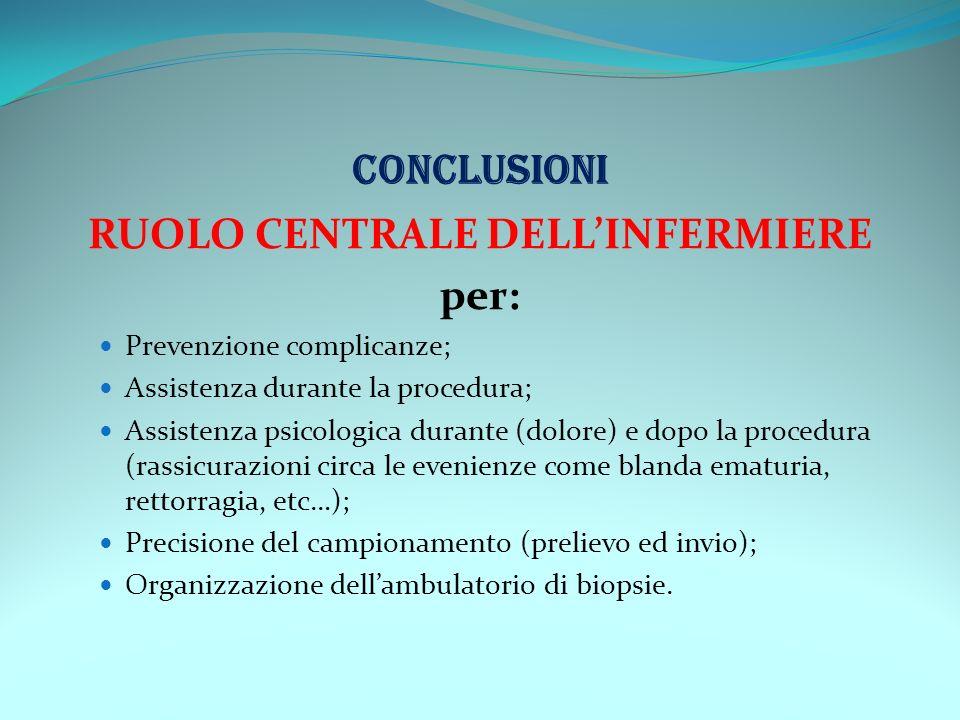 CONCLUSIONI RUOLO CENTRALE DELLINFERMIERE per: Prevenzione complicanze; Assistenza durante la procedura; Assistenza psicologica durante (dolore) e dop