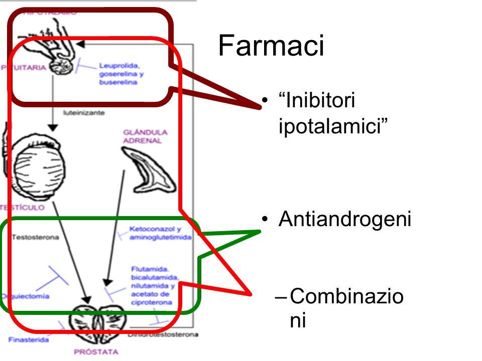 Farmaci Inibitori ipotalamici Antiandrogeni –Combinazio ni
