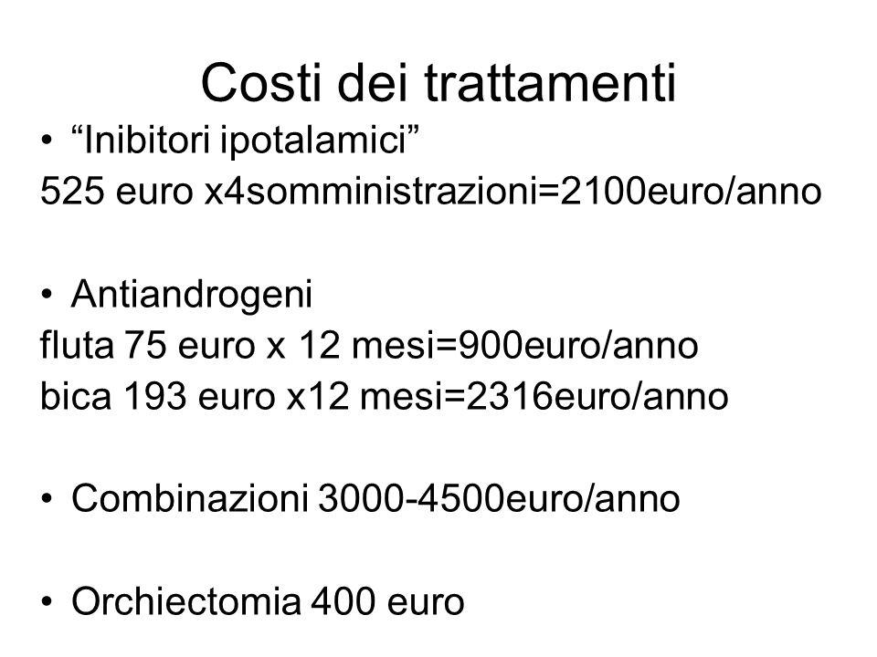 Costi dei trattamenti Inibitori ipotalamici 525 euro x4somministrazioni=2100euro/anno Antiandrogeni fluta 75 euro x 12 mesi=900euro/anno bica 193 euro x12 mesi=2316euro/anno Combinazioni 3000-4500euro/anno Orchiectomia 400 euro