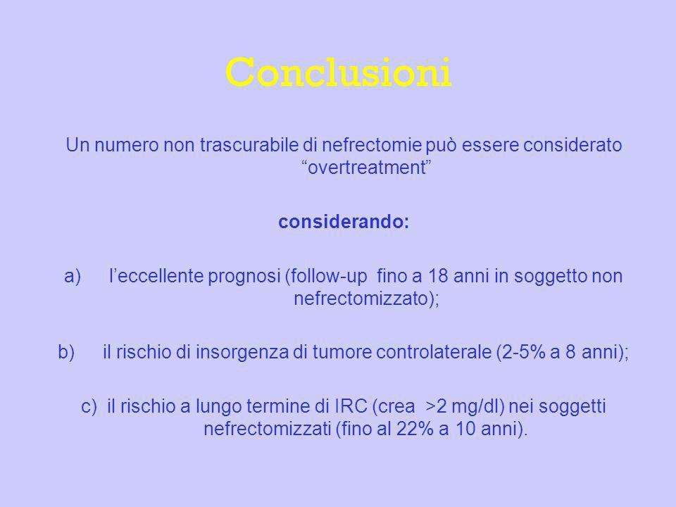 Conclusioni Un numero non trascurabile di nefrectomie può essere considerato overtreatment considerando: a)leccellente prognosi (follow-up fino a 18 a