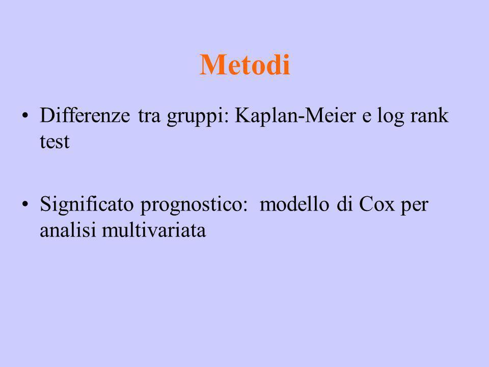 Metodi Differenze tra gruppi: Kaplan-Meier e log rank test Significato prognostico: modello di Cox per analisi multivariata