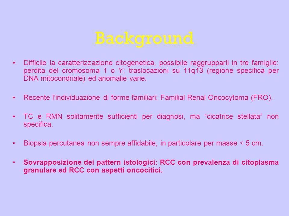 Difficile la caratterizzazione citogenetica, possibile raggrupparli in tre famiglie: perdita del cromosoma 1 o Y; traslocazioni su 11q13 (regione spec