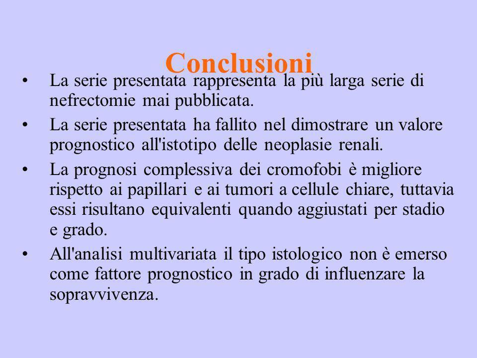 Conclusioni La serie presentata rappresenta la più larga serie di nefrectomie mai pubblicata. La serie presentata ha fallito nel dimostrare un valore