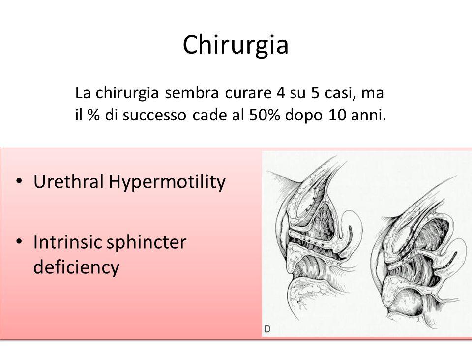 Chirurgia Urethral Hypermotility Intrinsic sphincter deficiency La chirurgia sembra curare 4 su 5 casi, ma il % di successo cade al 50% dopo 10 anni.