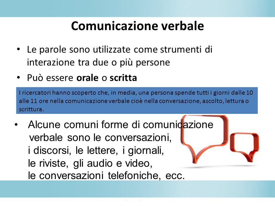 Comunicazione verbale Le parole sono utilizzate come strumenti di interazione tra due o più persone Può essere orale o scritta I ricercatori hanno scoperto che, in media, una persona spende tutti i giorni dalle 10 alle 11 ore nella comunicazione verbale cioè nella conversazione, ascolto, lettura o scrittura.