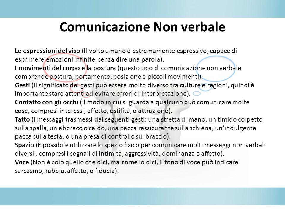 Comunicazione Non verbale Le espressioni del viso (Il volto umano è estremamente espressivo, capace di esprimere emozioni infinite, senza dire una parola).