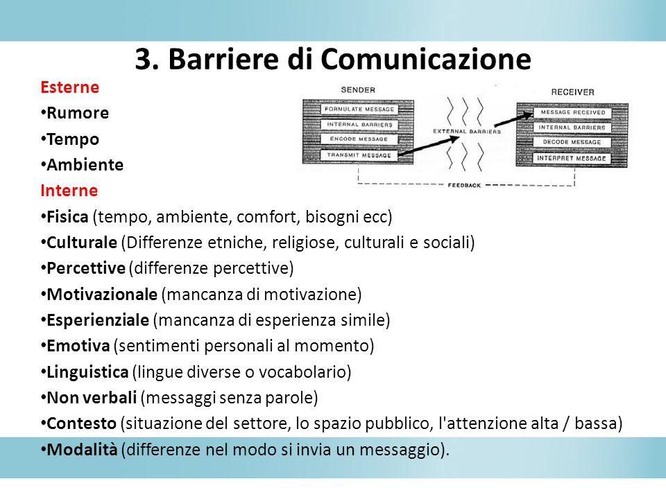 3. Barriere di Comunicazione Esterne Rumore Tempo Ambiente Interne Fisica (tempo, ambiente, comfort, bisogni ecc) Culturale (Differenze etniche, relig