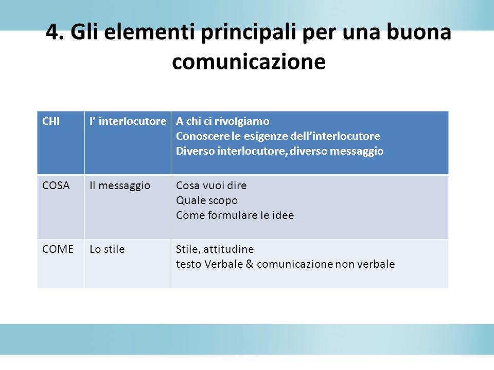 4. Gli elementi principali per una buona comunicazione CHII interlocutoreA chi ci rivolgiamo Conoscere le esigenze dellinterlocutore Diverso interlocu