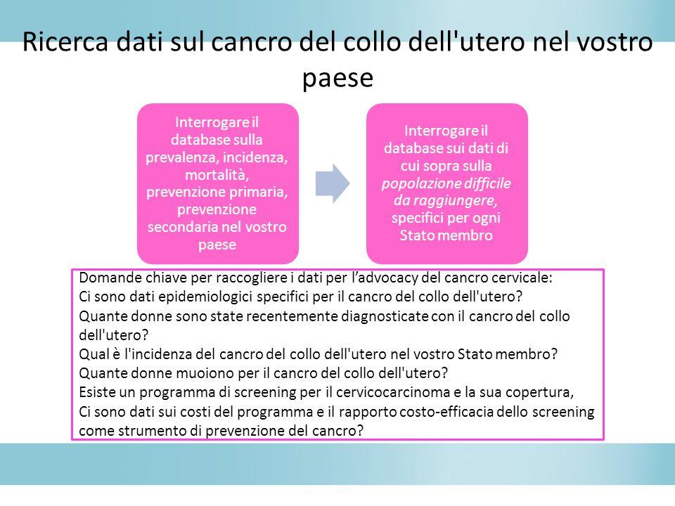 Ricerca dati sul cancro del collo dell'utero nel vostro paese Interrogare il database sulla prevalenza, incidenza, mortalità, prevenzione primaria, pr