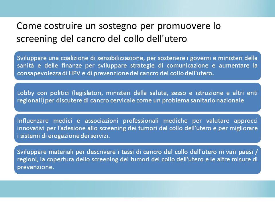 Come costruire un sostegno per promuovere lo screening del cancro del collo dell'utero Sviluppare una coalizione di sensibilizzazione, per sostenere i