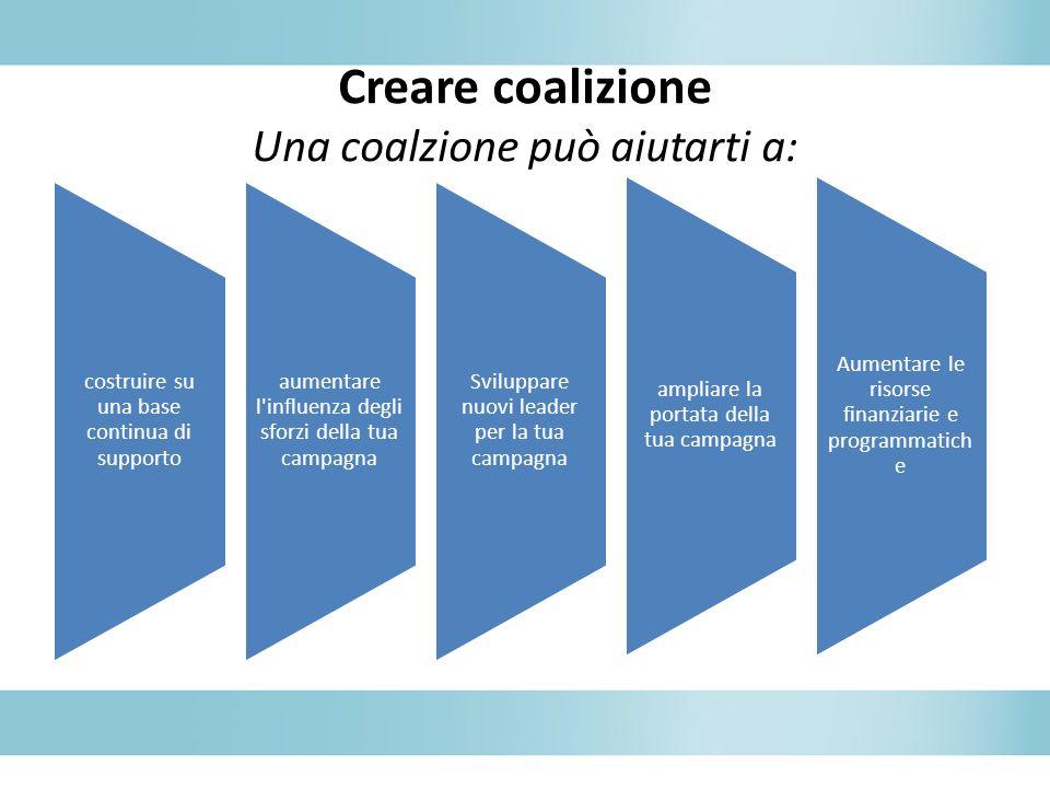 Creare coalizione Una coalzione può aiutarti a: costruire su una base continua di supporto aumentare l'influenza degli sforzi della tua campagna Svilu