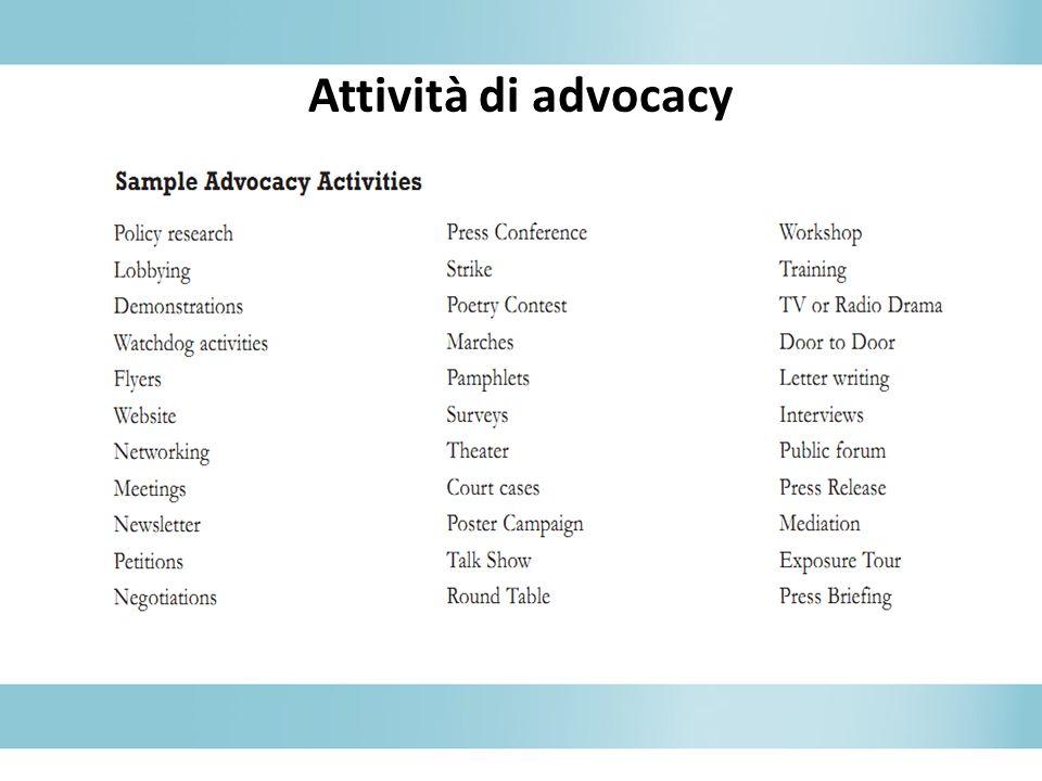 Attività di advocacy