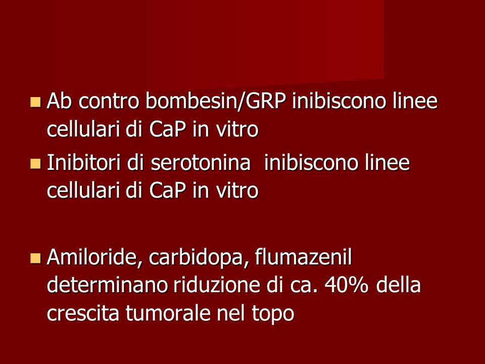 Ab contro bombesin/GRP inibiscono linee cellulari di CaP in vitro Ab contro bombesin/GRP inibiscono linee cellulari di CaP in vitro Inibitori di serot