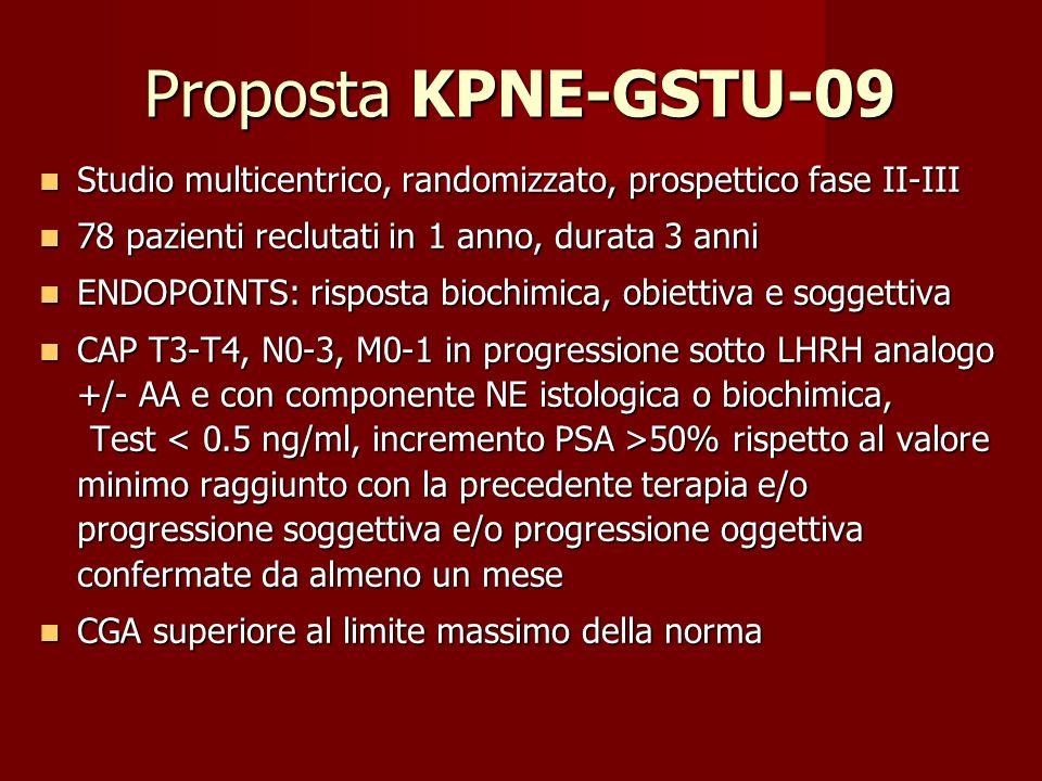 Proposta KPNE-GSTU-09 Studio multicentrico, randomizzato, prospettico fase II-III Studio multicentrico, randomizzato, prospettico fase II-III 78 pazie