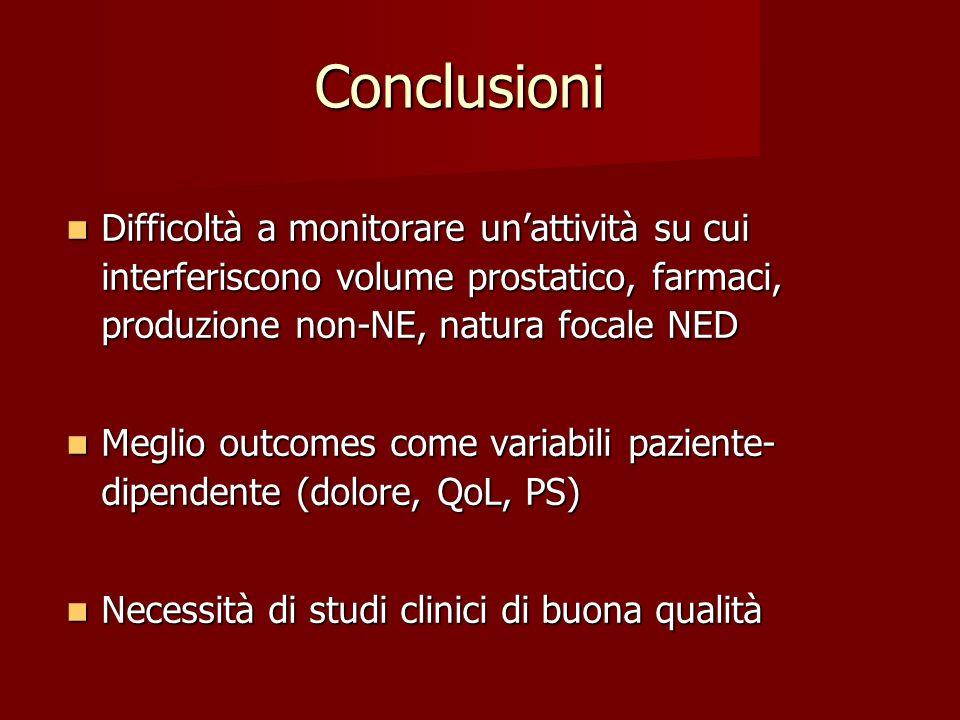 Conclusioni Difficoltà a monitorare unattività su cui interferiscono volume prostatico, farmaci, produzione non-NE, natura focale NED Difficoltà a mon
