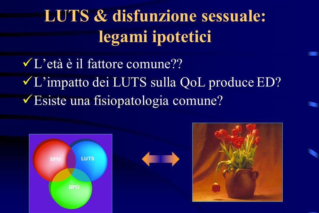 LUTS & disfunzione sessuale: legami ipotetici Letà è il fattore comune?? Limpatto dei LUTS sulla QoL produce ED? Esiste una fisiopatologia comune? BPH