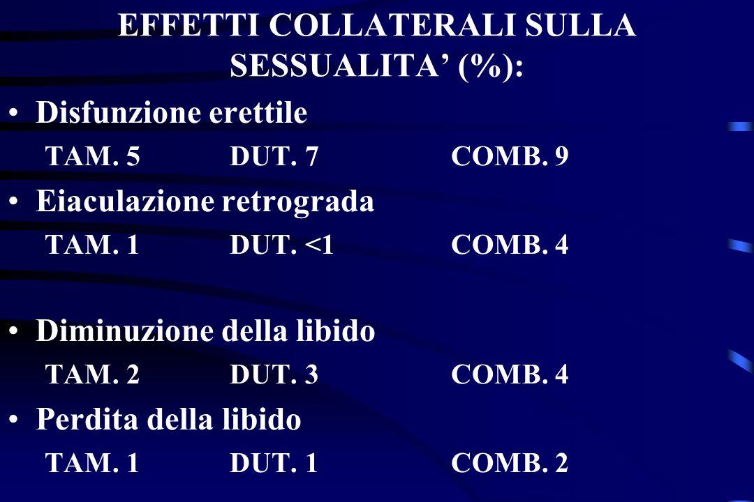 EFFETTI COLLATERALI SULLA SESSUALITA (%): Disfunzione erettile TAM. 5DUT. 7COMB. 9 Eiaculazione retrograda TAM. 1DUT. <1COMB. 4 Diminuzione della libi