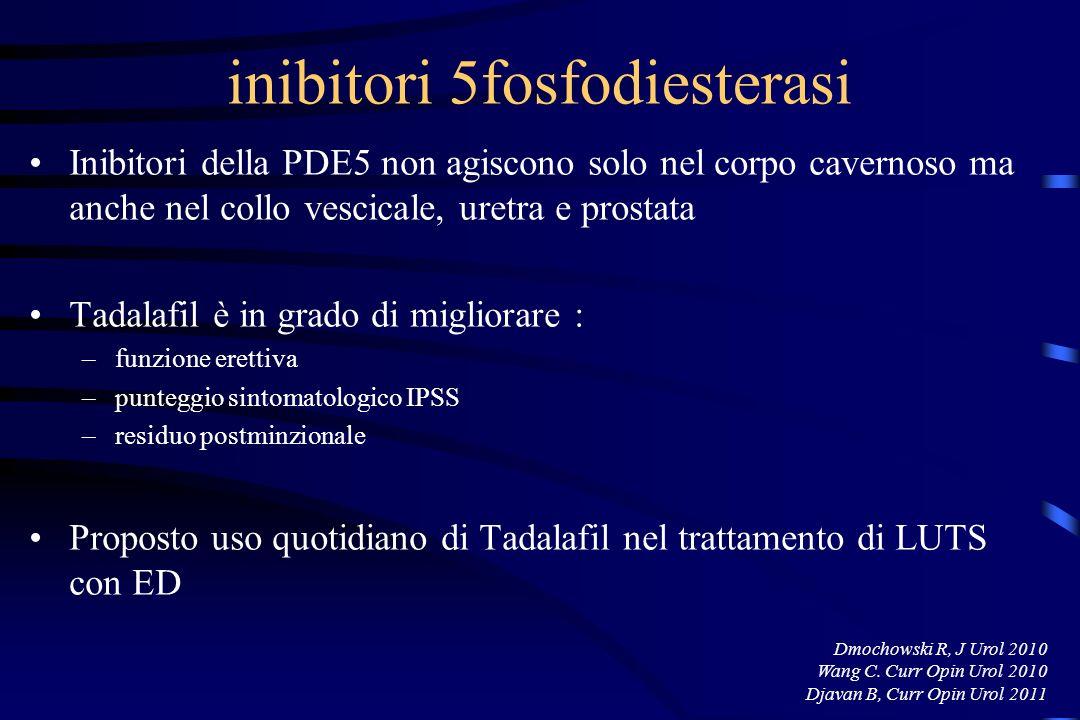 inibitori 5fosfodiesterasi Inibitori della PDE5 non agiscono solo nel corpo cavernoso ma anche nel collo vescicale, uretra e prostata Tadalafil è in g
