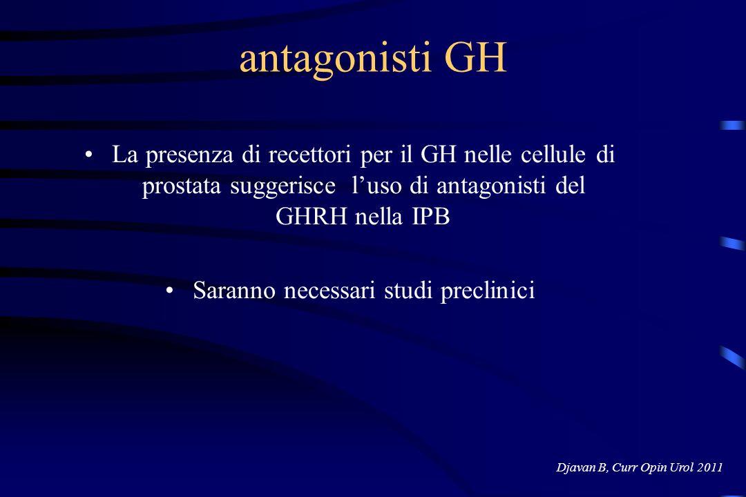 antagonisti GH La presenza di recettori per il GH nelle cellule di prostata suggerisce luso di antagonisti del GHRH nella IPB Saranno necessari studi