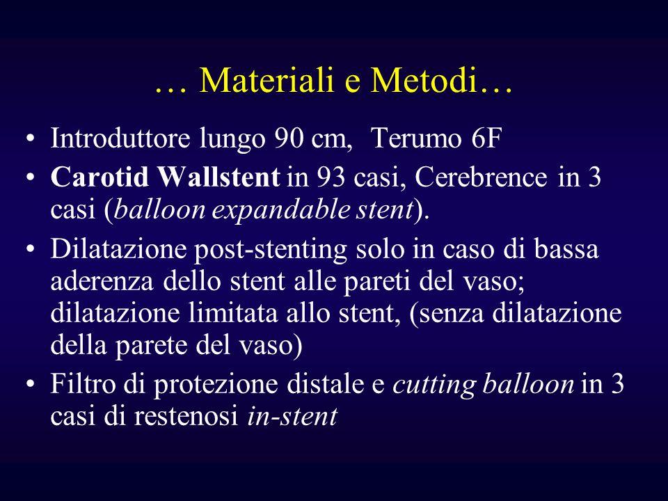 … Materiali e Metodi… Introduttore lungo 90 cm, Terumo 6F Carotid Wallstent in 93 casi, Cerebrence in 3 casi (balloon expandable stent). Dilatazione p