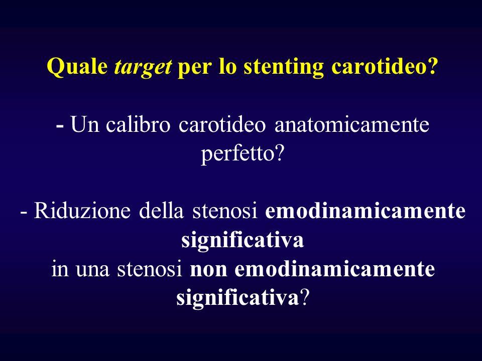 Quale target per lo stenting carotideo? - Un calibro carotideo anatomicamente perfetto? - Riduzione della stenosi emodinamicamente significativa in un