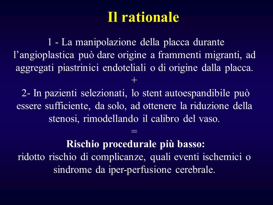 Il rationale 1 - La manipolazione della placca durante langioplastica può dare origine a frammenti migranti, ad aggregati piastrinici endoteliali o di