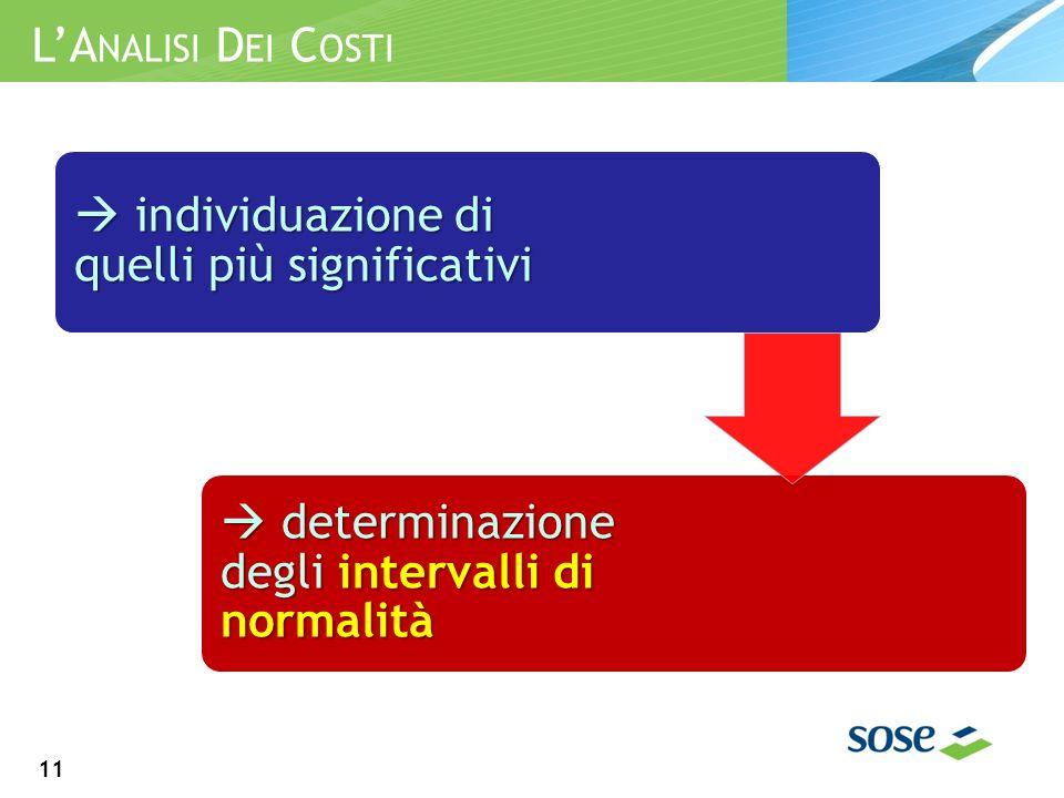 LA NALISI D EI C OSTI 11 individuazione di quelli più significativi individuazione di quelli più significativi determinazione degli intervalli di normalità determinazione degli intervalli di normalità