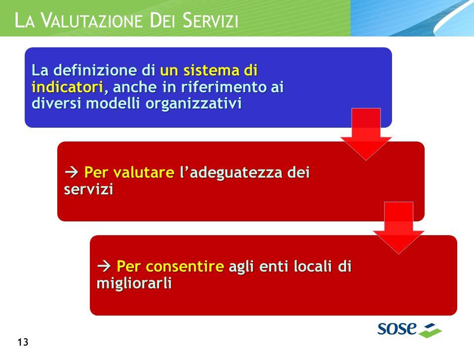 L A V ALUTAZIONE D EI S ERVIZI 13 La definizione di un sistema di indicatori, anche in riferimento ai diversi modelli organizzativi Per valutare ladeguatezza dei servizi Per valutare ladeguatezza dei servizi Per consentire agli enti locali di migliorarli Per consentire agli enti locali di migliorarli