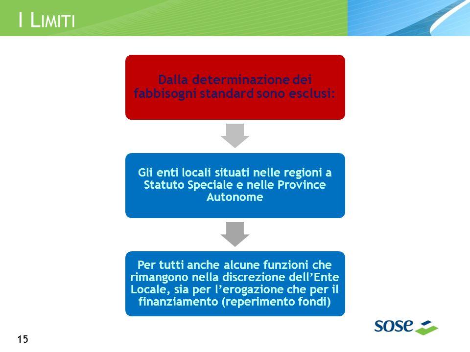 I L IMITI A)locali 15 Dalla determinazione dei fabbisogni standard sono esclusi: Gli enti locali situati nelle regioni a Statuto Speciale e nelle Province Autonome Per tutti anche alcune funzioni che rimangono nella discrezione dellEnte Locale, sia per lerogazione che per il finanziamento (reperimento fondi)
