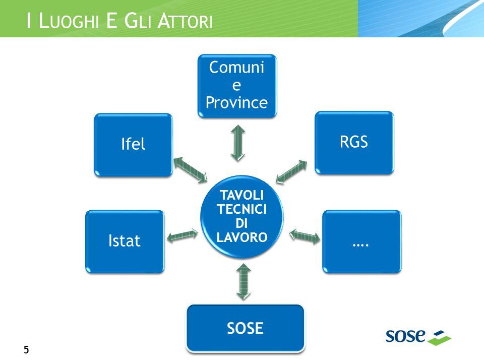 I L UOGHI E G LI A TTORI 5 TAVOLI TECNICI DI LAVORO IstatIfel Comuni e Province RGS….