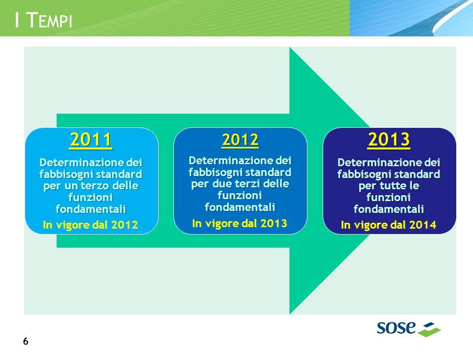I T EMPI 6 2011 Determinazione dei fabbisogni standard per un terzo delle funzioni fondamentali In vigore dal 20122012 Determinazione dei fabbisogni standard per due terzi delle funzioni fondamentali In vigore dal 20132013 Determinazione dei fabbisogni standard per tutte le funzioni fondamentali In vigore dal 2014